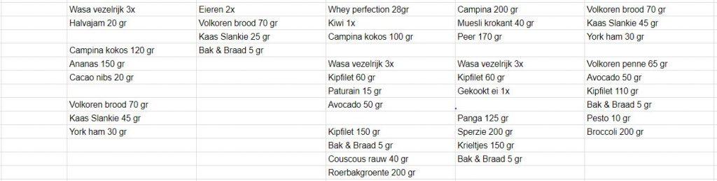 Ingredienten voedingsschema week 13