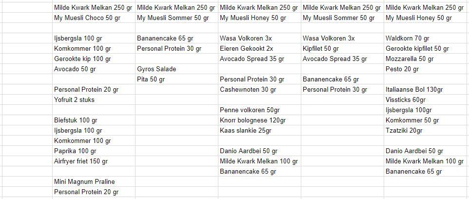 Ingredienten voedingsschema week 37