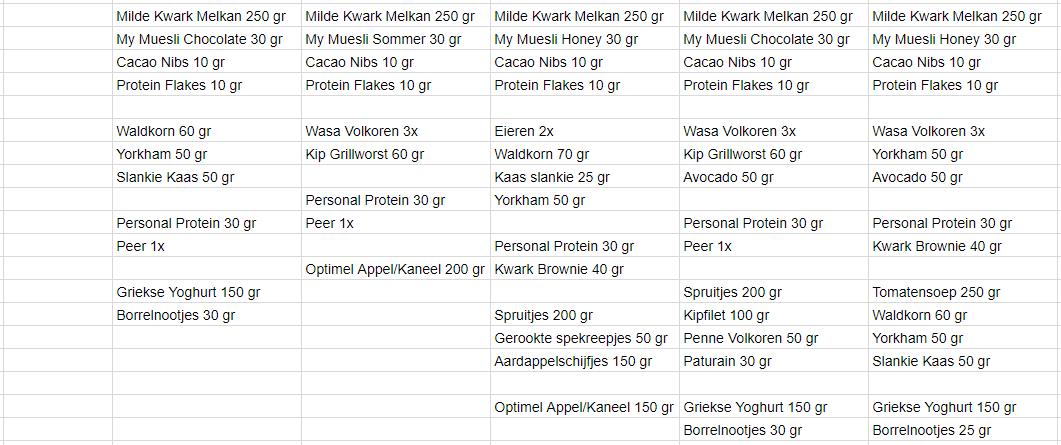 Ingredienten voedingsschema week 45