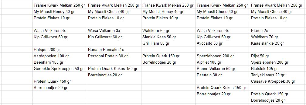 Ingredienten voedingsschema week 3