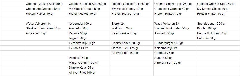 Ingredienten voedingsschema week 4