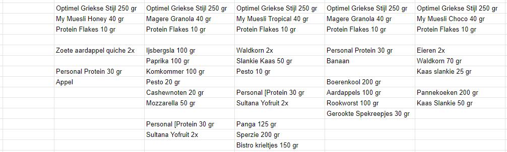 Ingredienten voedingsschema week 10