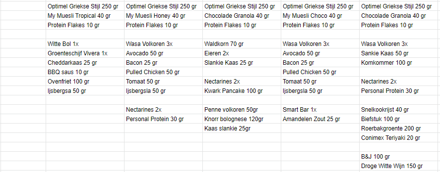 Ingredienten voedingsschema week 24
