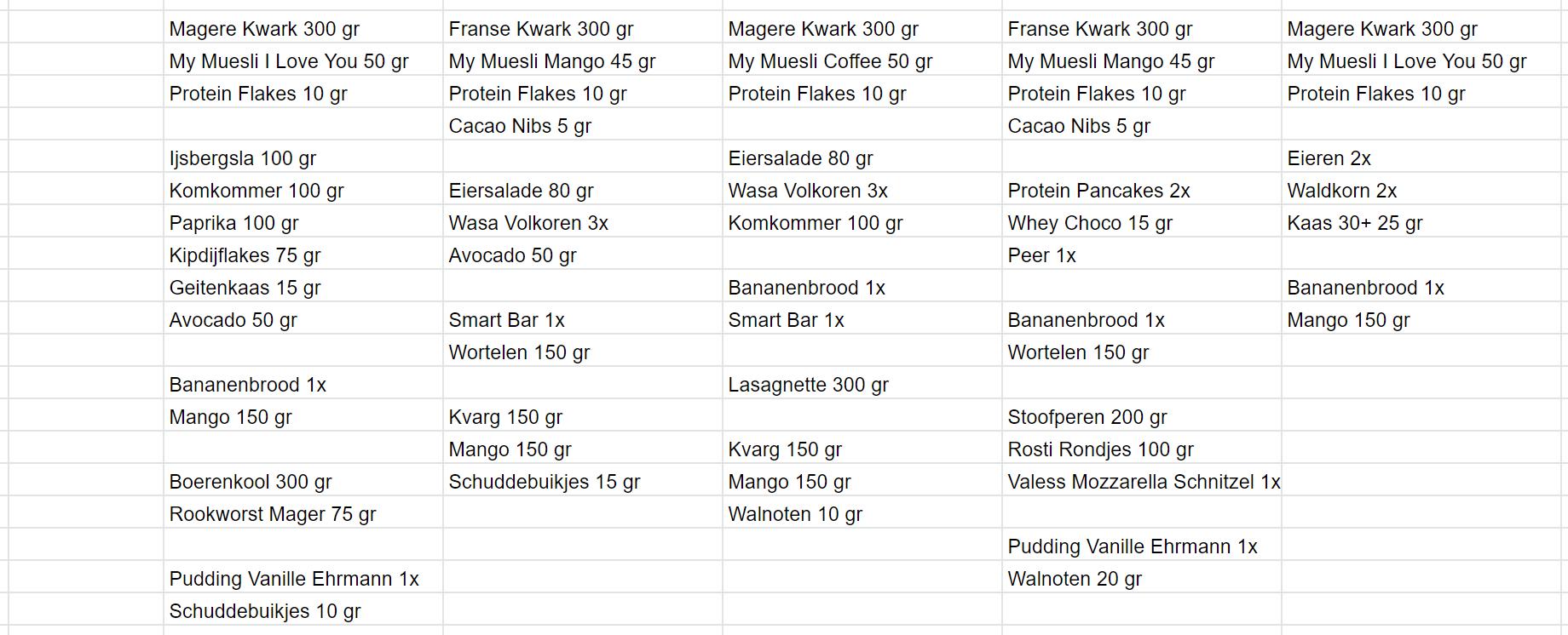 Ingredienten voedingsschema week 6