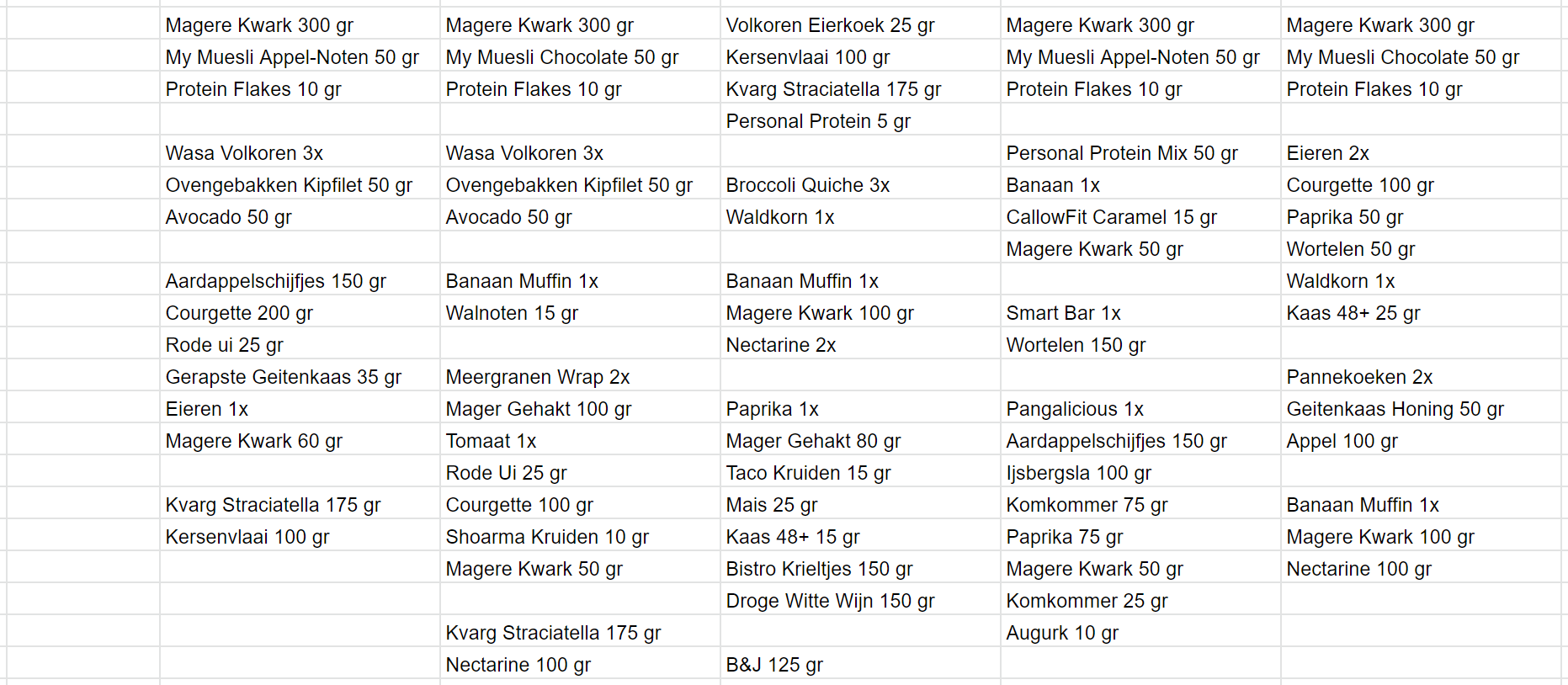 Ingredienten voedingsschema week 19