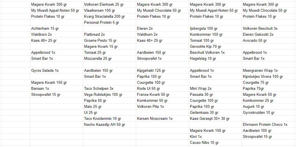 Ingredienten voedingsschema week 22